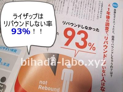 bi-daiet-rebound