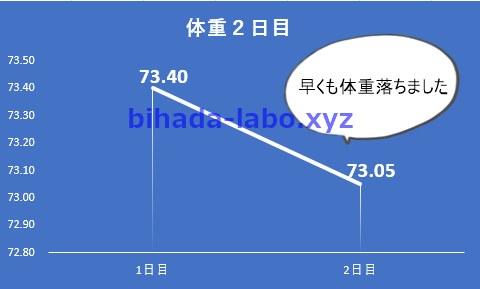 bi-taijyu-day2