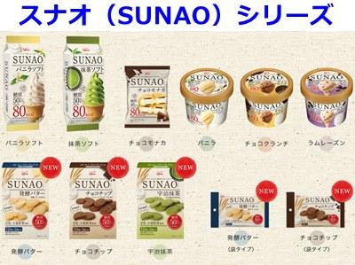 sunao-all