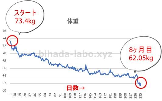 graph-start-20180711